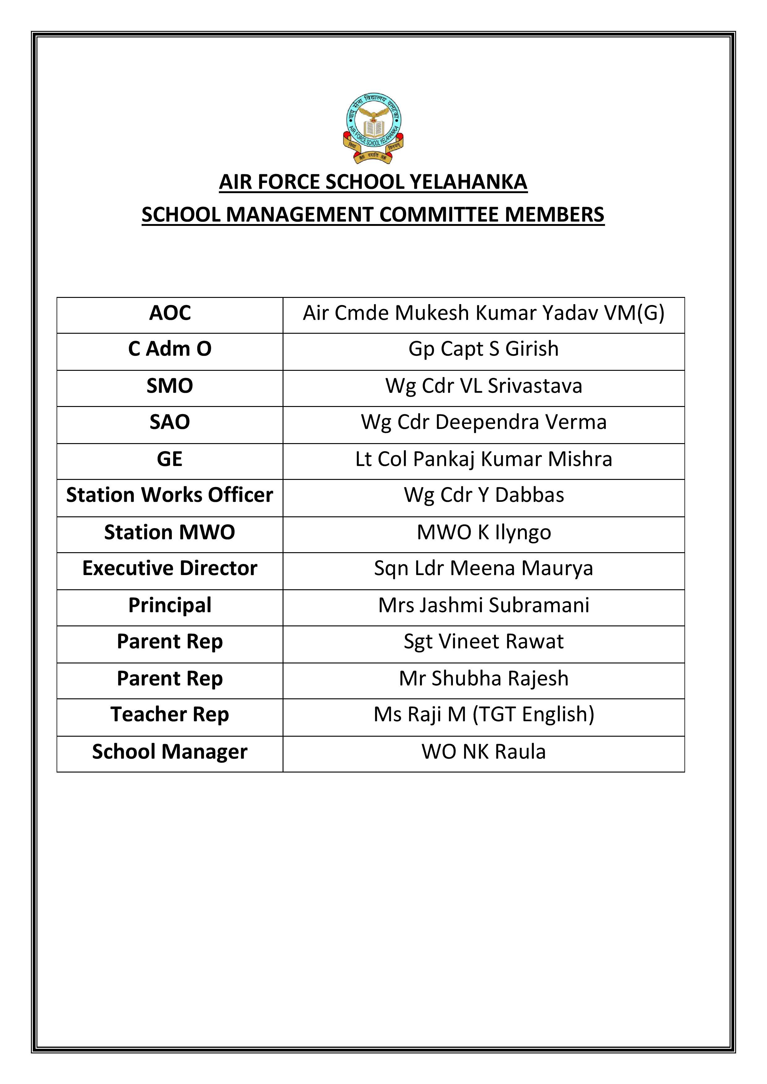 Air Force School Yelahanka, Bangalore
